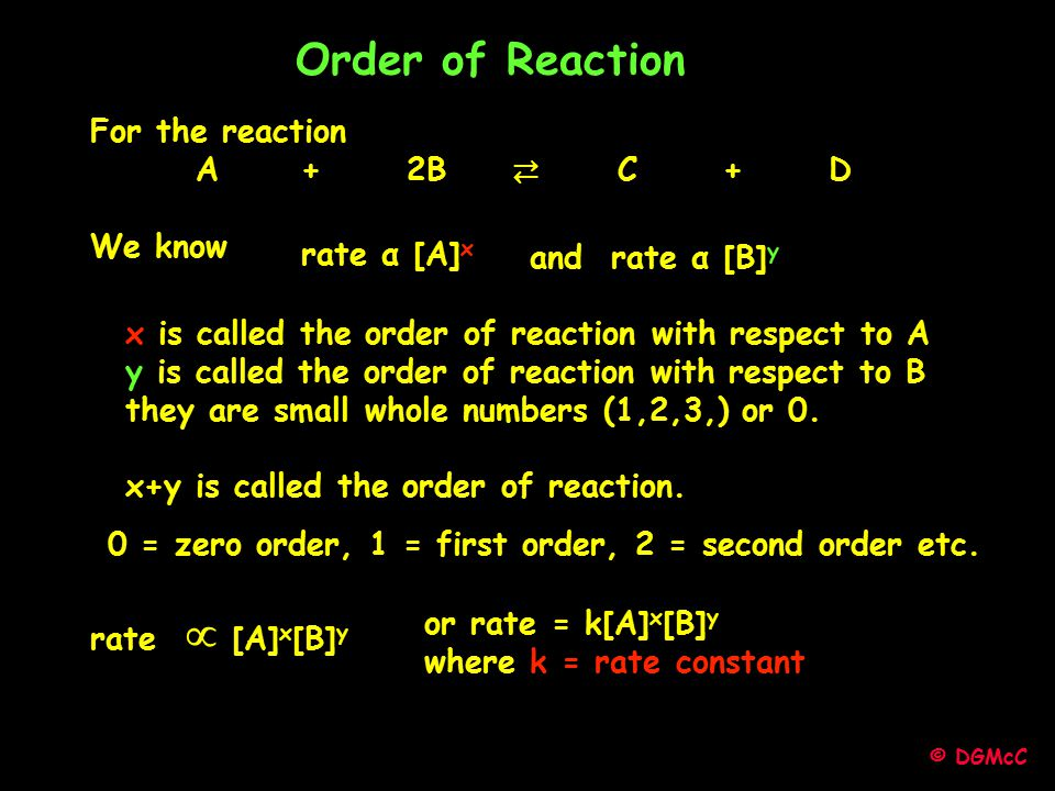 Order of Reaction For the reaction A + 2B ⇄ C + D We know rate α [A]x